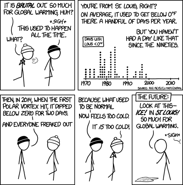 xkcd comic about global warming